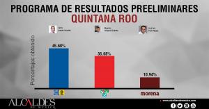 PREP-QUINTANA-ROO