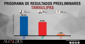PREP-TAMAULIPAS