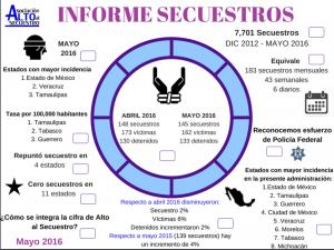 Solo_11_estados_con_cero_secuestros_Alcaldes_de_Mexico