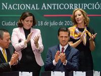 Contenido general del Sistema Nacional Anticorrupción