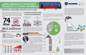 infografia_movilidad_scania