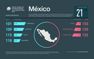 Waze-DSI-2016_Mexico