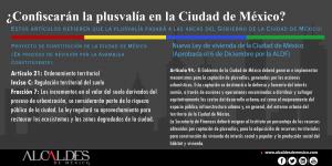 plusvalia-en-la-ciudad-de-mexico