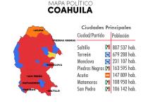 Elecciones Coahuila 2017: resultados en municipios y diputaciones