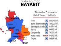 Elecciones Nayarit 2017: resultados en municipios y diputaciones