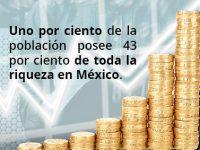 Desigualdad en América Latina desde una visión científica