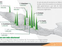 Los 10 municipios con más electores en México