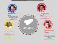 Elecciones 2018: candidatos a la gubernatura de Yucatán