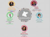 Elecciones 2018: Candidatos al Gobierno de Guanajuato