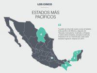 Los estados más pacíficos según el Índice de Paz México 2018
