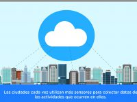 Principales componentes para una ciudad inteligente