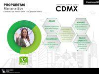 Propuestas de Mariana Boy, candidata a la jefatura de Gobierno de la CDMX