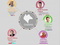 Elecciones 2018: Candidatos al Gobierno de Chiapas