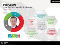 """Propuestas de José Antonio Meade de la alianza """"Todos por México"""""""