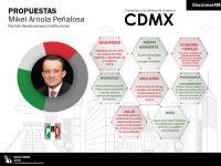Propuestas del candidato Mikel Arriola para la CDMX