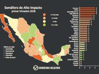 Chiapas, el estado más seguro de México: Semáforo Delictivo
