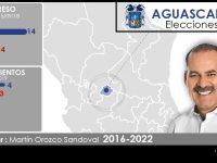 Configuración política de Aguascalientes 2018
