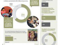 El trabajo infantil en México