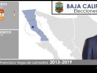 Configuración política de Baja California 2013-2019