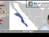 Configuración política de Baja California Sur 2018-2021