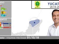 Configuración política de Yucatán 2018-2021