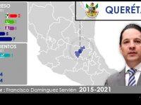 Configuración política Querétaro 2018-2021