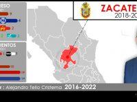 Configuración política de Zacatecas 2018-2021