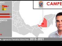 Configuración política de Campeche 2018-2021